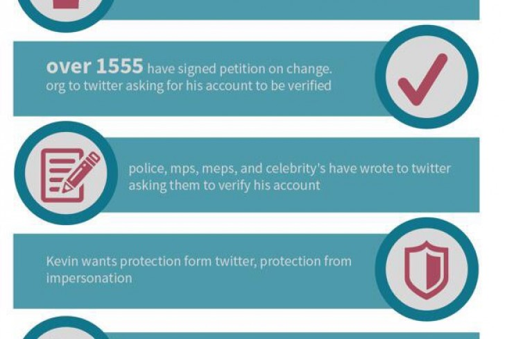 Twitter abuse infographic